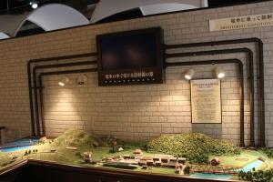 鉄道模型による放射線量変化のアトラクション