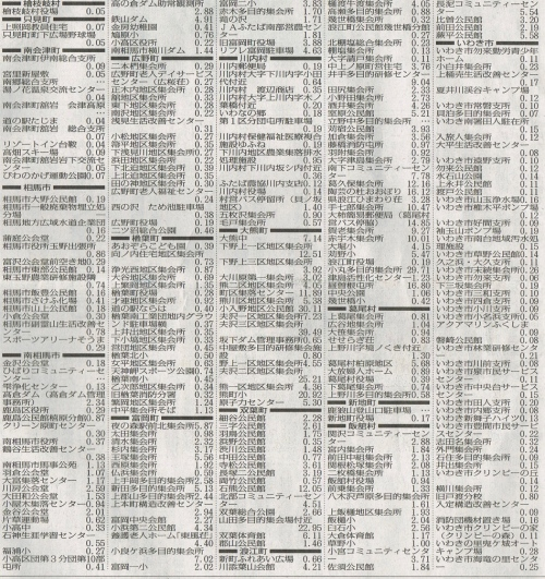 福島民報2012年4月25日号