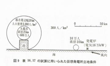 武谷三男編『原子力発電』107頁