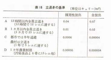 武谷三男編『原子力発電』110頁